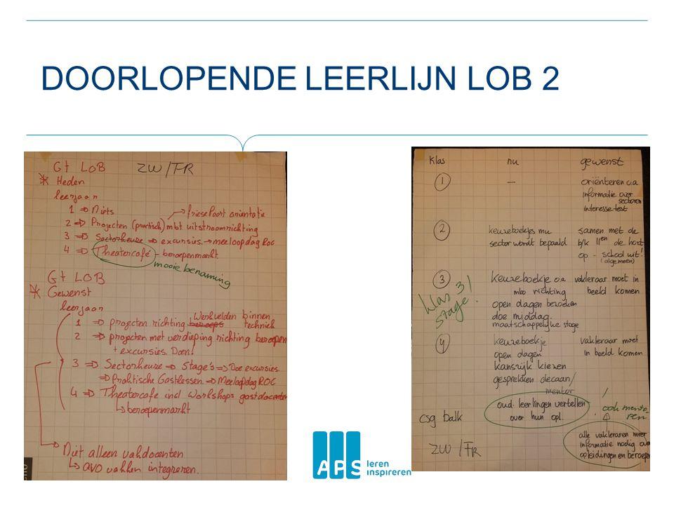 DOORLOPENDE LEERLIJN LOB 3