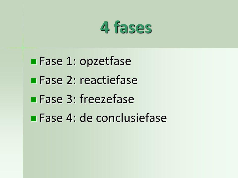 4 fases Fase 1: opzetfase Fase 1: opzetfase Fase 2: reactiefase Fase 2: reactiefase Fase 3: freezefase Fase 3: freezefase Fase 4: de conclusiefase Fas