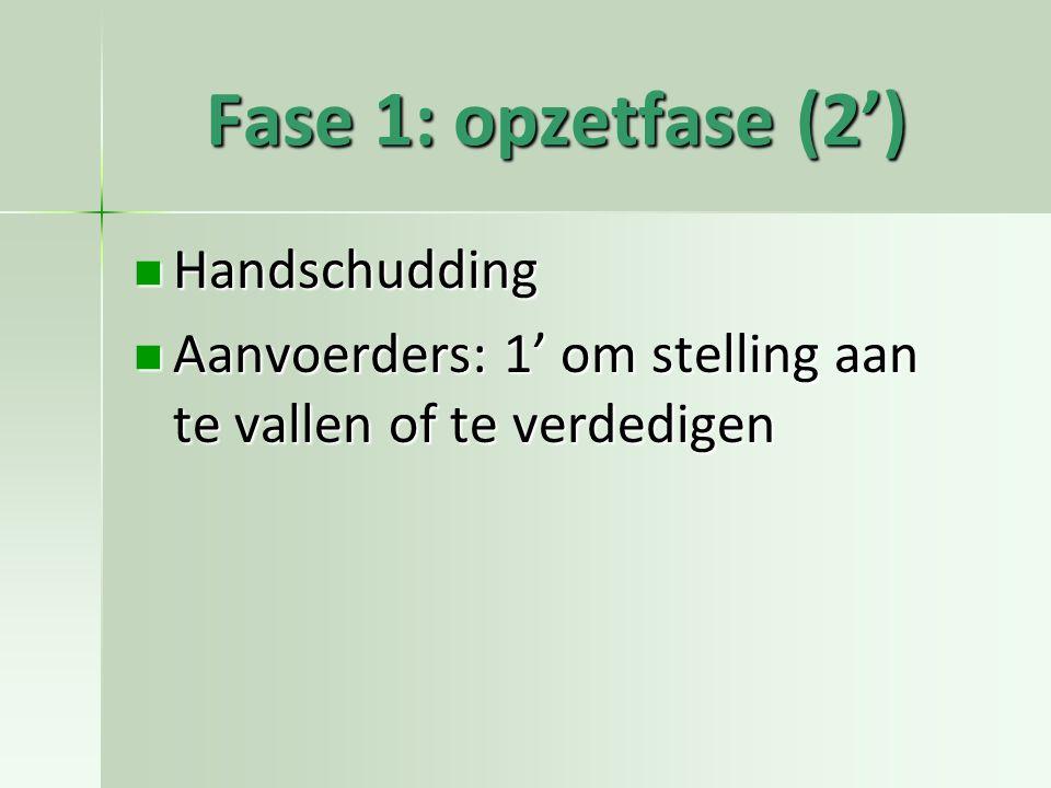 Fase 1: opzetfase (2') Handschudding Handschudding Aanvoerders: 1' om stelling aan te vallen of te verdedigen Aanvoerders: 1' om stelling aan te valle