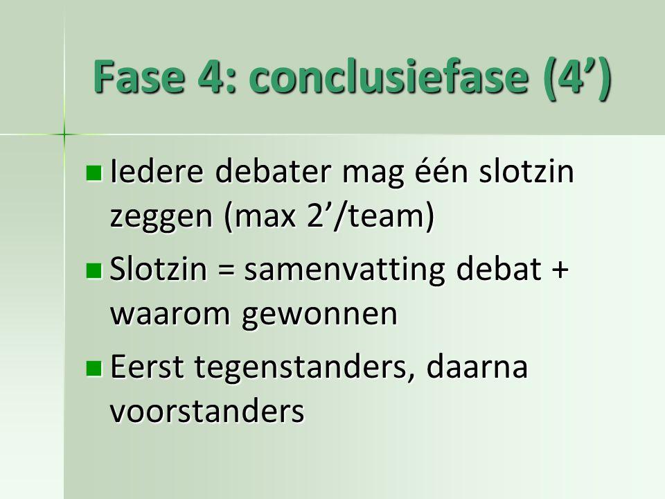 Fase 4: conclusiefase (4') Iedere debater mag één slotzin zeggen (max 2'/team) Iedere debater mag één slotzin zeggen (max 2'/team) Slotzin = samenvatt