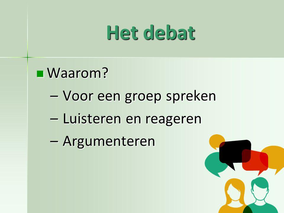 Het debat Waarom? Waarom? – Voor een groep spreken – Luisteren en reageren – Argumenteren