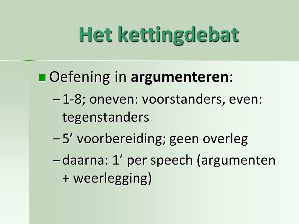 Het kettingdebat Oefening in argumenteren: Oefening in argumenteren: –1-8; oneven: voorstanders, even: tegenstanders –5' voorbereiding; geen overleg –daarna: 1' per speech (argumenten + weerlegging)