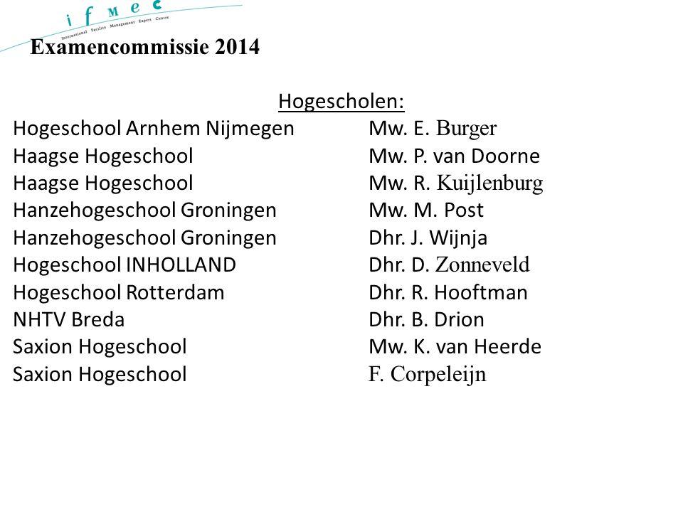Hogescholen: Hogeschool Arnhem NijmegenMw. E. Burger Haagse HogeschoolMw. P. van Doorne Haagse HogeschoolMw. R. Kuijlenburg Hanzehogeschool GroningenM