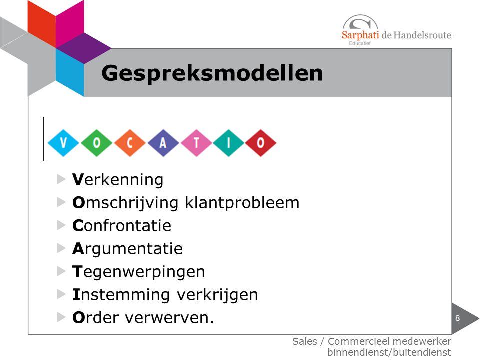 Verkenning Omschrijving klantprobleem Confrontatie Argumentatie Tegenwerpingen Instemming verkrijgen Order verwerven. 8 Sales / Commercieel medewerker