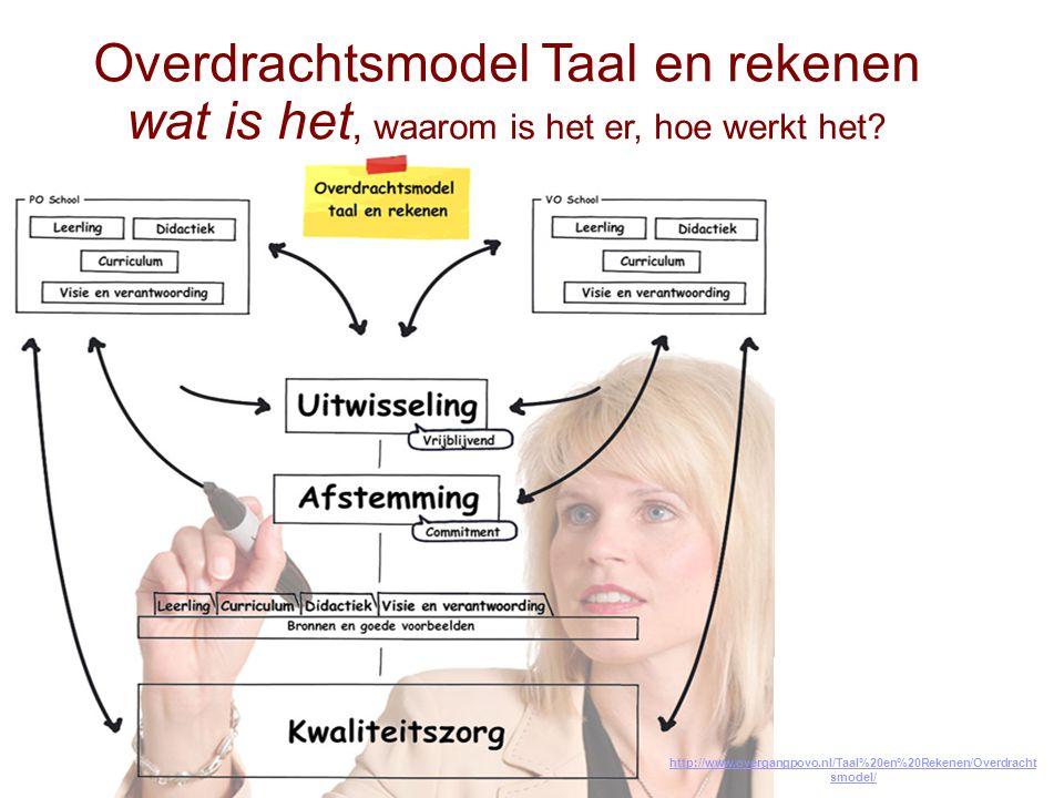Overdrachtsmodel Taal en rekenen wat is het, waarom is het er, hoe werkt het.
