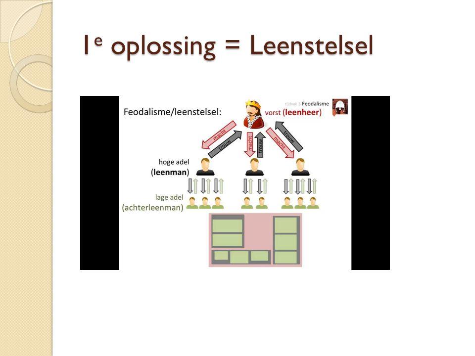 2 e oplossing = Hofstelsel