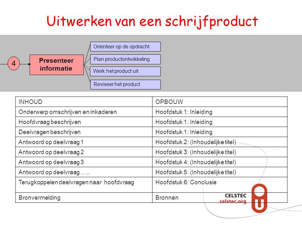 Uitwerken van een schrijfproduct Oriënteer op de opdracht Plan productontwikkeling Werk het product uit Reviseer het product Presenteer informatie 4 I