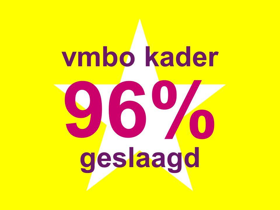 vmbo kader 96% geslaagd