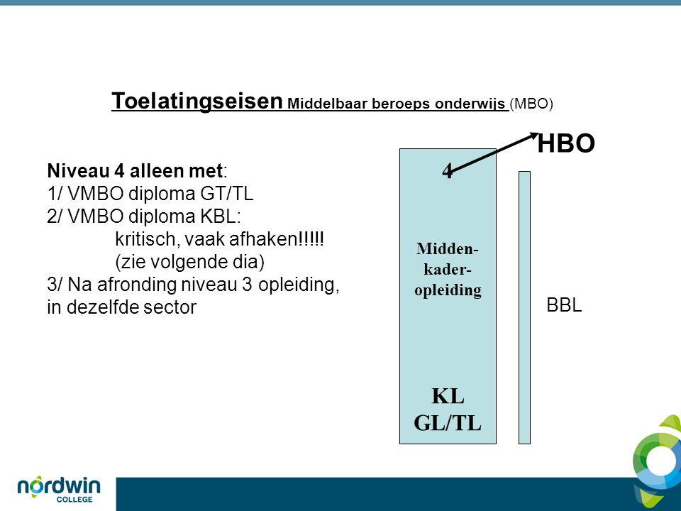 Toelatingseisen Middelbaar beroeps onderwijs (MBO) Niveau 4 alleen met: 1/ VMBO diploma GT/TL 2/ VMBO diploma KBL: kritisch, vaak afhaken!!!!! (zie vo