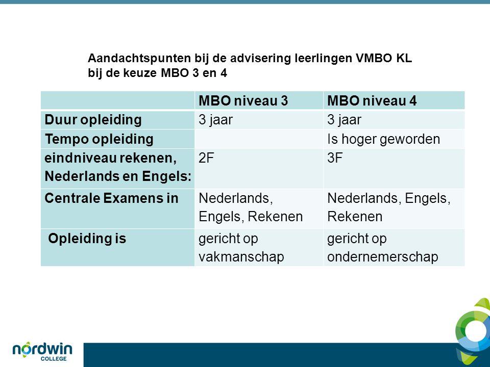 MBO niveau 3MBO niveau 4 Duur opleiding3 jaar Tempo opleiding Is hoger geworden eindniveau rekenen, Nederlands en Engels: 2F3F Centrale Examens in Ned