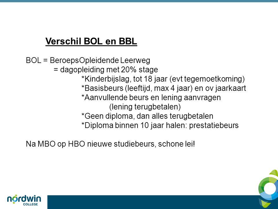 Verschil BOL en BBL BOL = BeroepsOpleidende Leerweg = dagopleiding met 20% stage *Kinderbijslag, tot 18 jaar (evt tegemoetkoming) *Basisbeurs (leeftij