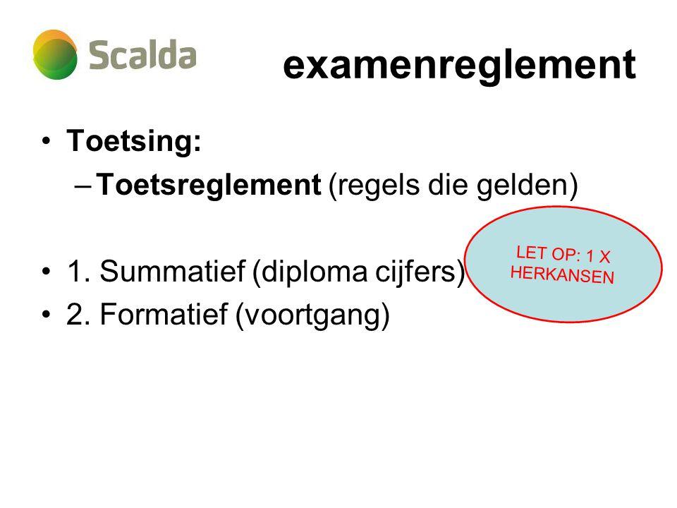 examenreglement Toetsing: –Toetsreglement (regels die gelden) 1.