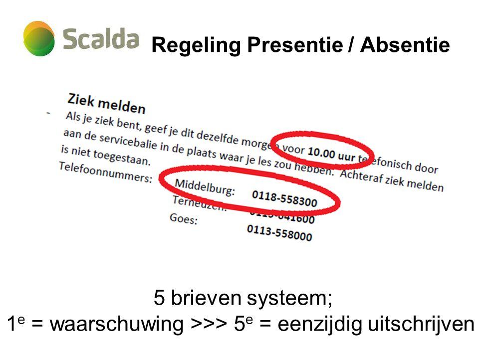 Regeling Presentie / Absentie 5 brieven systeem; 1 e = waarschuwing >>> 5 e = eenzijdig uitschrijven