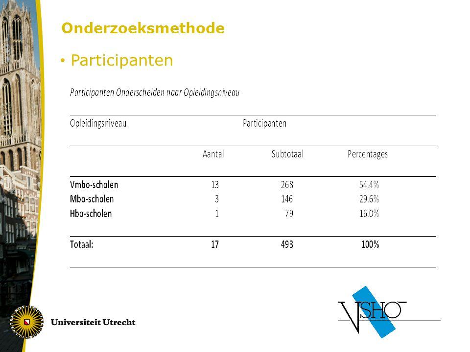 Onderzoeksmethode Participanten