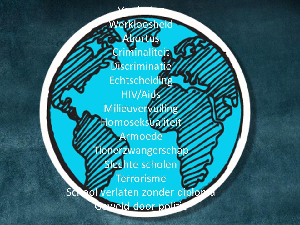 Verslaving Werkloosheid Abortus Criminaliteit Discriminatie Echtscheiding HIV/Aids Milieuvervuiling Homoseksualiteit Armoede Tienerzwangerschap Slechte scholen Terrorisme School verlaten zonder diploma Geweld door politie