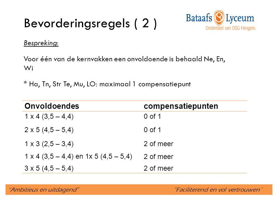 Ambitieus en uitdagend Faciliterend en vol vertrouwen Bevorderingsregels ( 2 ) Onvoldoendescompensatiepunten 1 x 4 (3,5 – 4,4)0 of 1 2 x 5 (4,5 – 5,4) 0 of 1 1 x 3 (2,5 – 3,4)2 of meer 1 x 4 (3,5 – 4,4) en 1x 5 (4,5 – 5,4) 2 of meer 3 x 5 (4,5 – 5,4)2 of meer Bespreking: Voor één van de kernvakken een onvoldoende is behaald Ne, En, Wi * Ha, Tn, Str Te, Mu, LO: maximaal 1 compensatiepunt