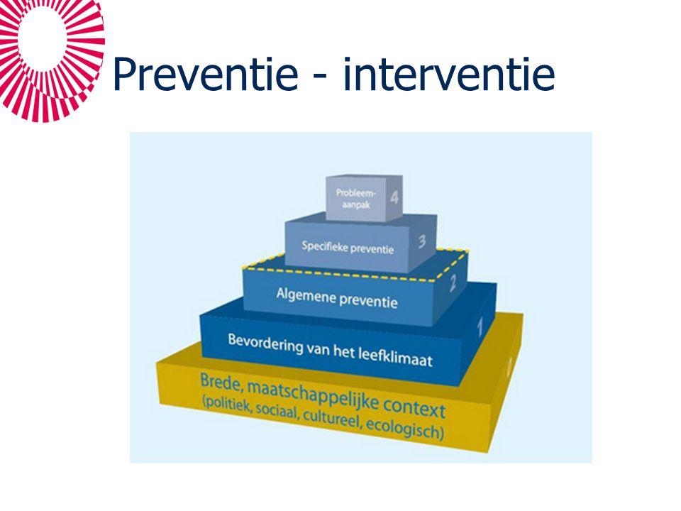 Preventie - interventie
