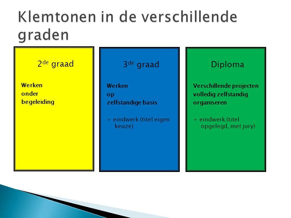 2 de graad Werken onder begeleiding Diploma Verschillende projecten volledig zelfstandig organiseren + eindwerk (titel opgelegd, met jury) 3 de graad Werken op zelfstandige basis + eindwerk (titel eigen keuze)