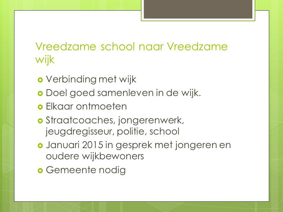 Vreedzame school naar Vreedzame wijk  Verbinding met wijk  Doel goed samenleven in de wijk.  Elkaar ontmoeten  Straatcoaches, jongerenwerk, jeugdr