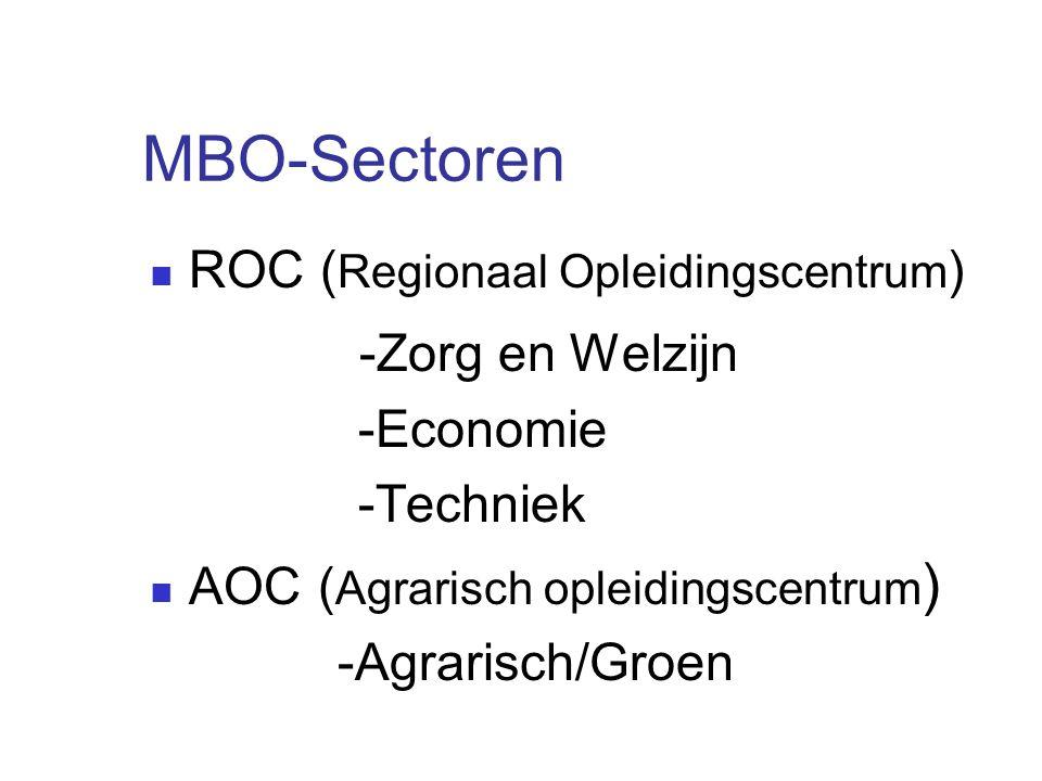 MBO-Sectoren ROC ( Regionaal Opleidingscentrum ) -Zorg en Welzijn -Economie -Techniek AOC ( Agrarisch opleidingscentrum ) -Agrarisch/Groen