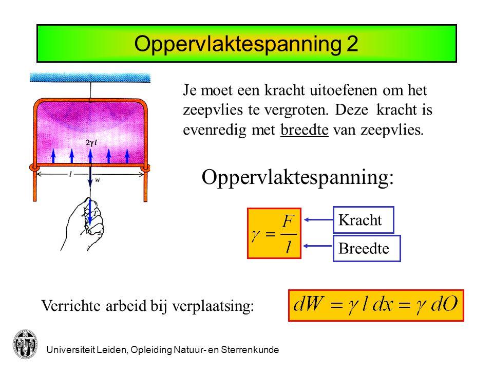 Universiteit Leiden, Opleiding Natuur- en Sterrenkunde Oppervlaktespanning 2 Oppervlaktespanning: Kracht Breedte Je moet een kracht uitoefenen om het zeepvlies te vergroten.