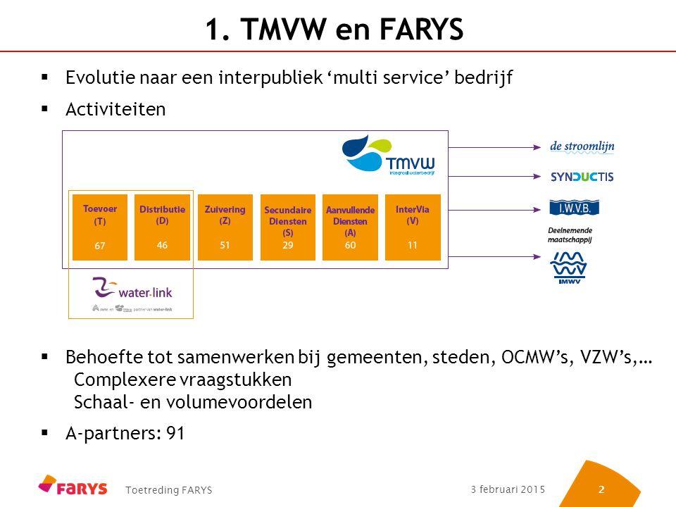 Toetreding FARYS 3 februari 2015 22 1. TMVW en FARYS  Evolutie naar een interpubliek 'multi service' bedrijf  Activiteiten  Behoefte tot samenwerke