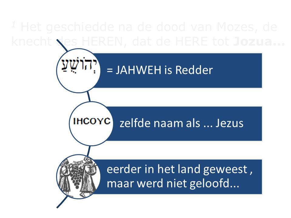 = JAHWEH is Redder zelfde naam als... Jezus eerder in het land geweest, maar werd niet geloofd...