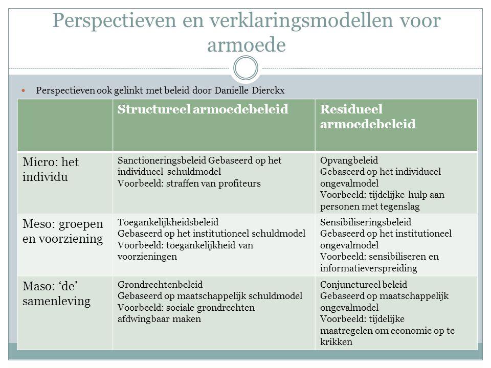 Perspectieven en verklaringsmodellen voor armoede Perspectieven ook gelinkt met beleid door Danielle Dierckx Structureel armoedebeleidResidueel armoed