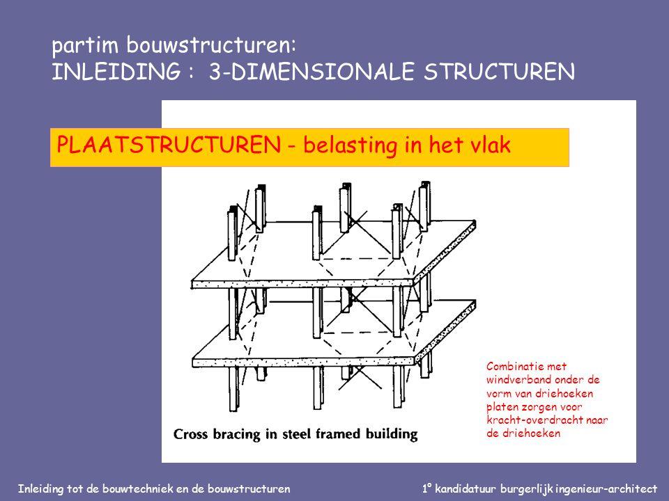Inleiding tot de bouwtechniek en de bouwstructuren1° kandidatuur burgerlijk ingenieur-architect partim bouwstructuren: INLEIDING : 3-DIMENSIONALE STRUCTUREN PLAATSTRUCTUREN - belasting in het vlak Combinatie met windverband onder de vorm van driehoeken platen zorgen voor kracht-overdracht naar de driehoeken