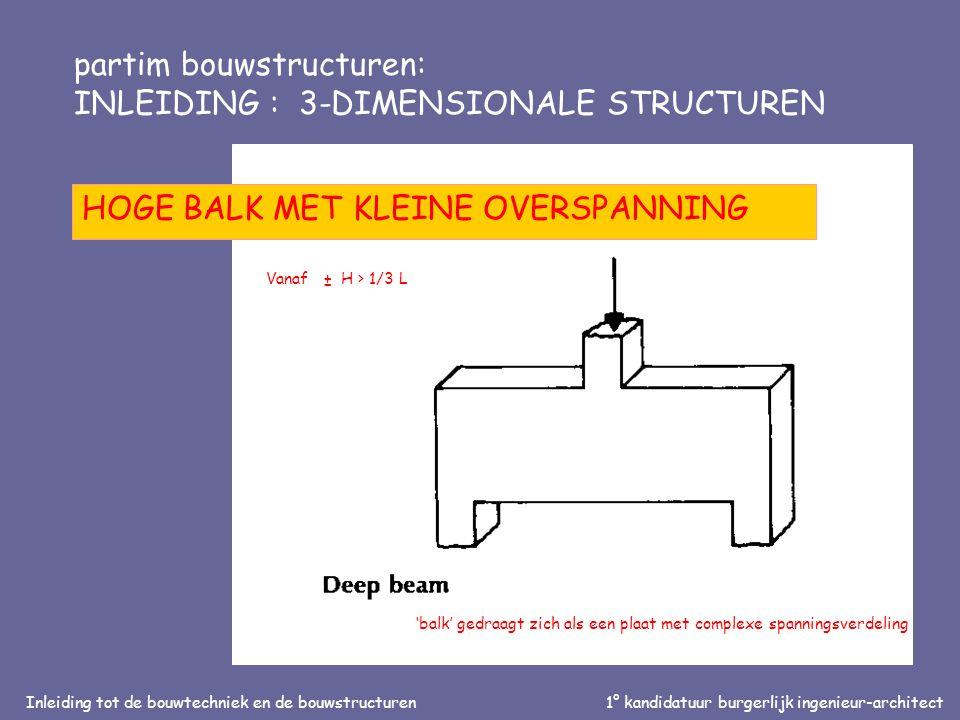 Inleiding tot de bouwtechniek en de bouwstructuren1° kandidatuur burgerlijk ingenieur-architect partim bouwstructuren: INLEIDING : 3-DIMENSIONALE STRUCTUREN HOGE BALK MET KLEINE OVERSPANNING 'balk' gedraagt zich als een plaat met complexe spanningsverdeling Vanaf ± H > 1/3 L