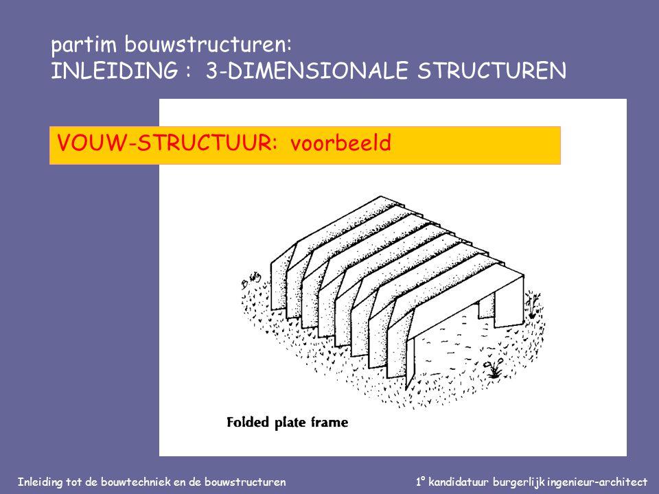 Inleiding tot de bouwtechniek en de bouwstructuren1° kandidatuur burgerlijk ingenieur-architect partim bouwstructuren: INLEIDING : 3-DIMENSIONALE STRUCTUREN VOUW-STRUCTUUR: voorbeeld