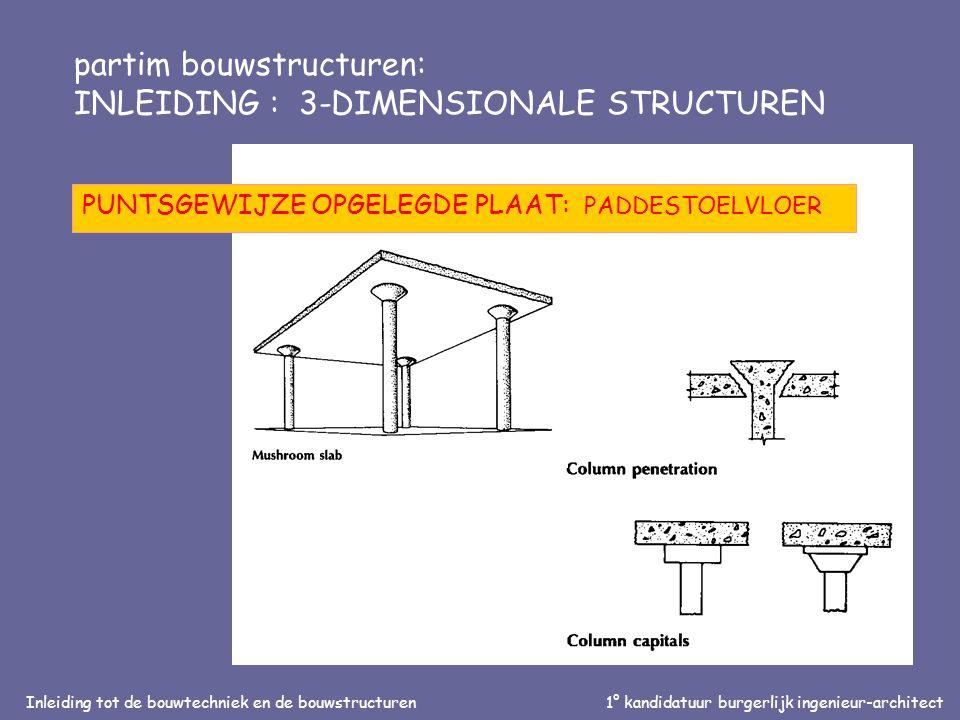 Inleiding tot de bouwtechniek en de bouwstructuren1° kandidatuur burgerlijk ingenieur-architect partim bouwstructuren: INLEIDING : 3-DIMENSIONALE STRUCTUREN PUNTSGEWIJZE OPGELEGDE PLAAT: PADDESTOELVLOER