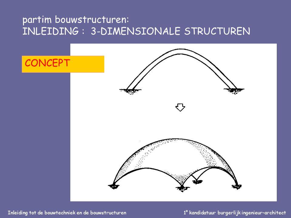 Inleiding tot de bouwtechniek en de bouwstructuren1° kandidatuur burgerlijk ingenieur-architect partim bouwstructuren: INLEIDING : 3-DIMENSIONALE STRUCTUREN VOUWPLAAT: ANALYSE VAN KRACHTWERKING BENADERING VIA VLAKKE STRUCTUREN
