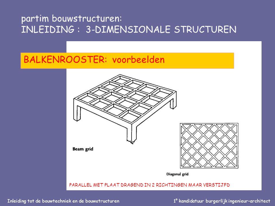 Inleiding tot de bouwtechniek en de bouwstructuren1° kandidatuur burgerlijk ingenieur-architect partim bouwstructuren: INLEIDING : 3-DIMENSIONALE STRUCTUREN BALKENROOSTER: voorbeelden PARALLEL MET PLAAT DRAGEND IN 2 RICHTINGEN MAAR VERSTIJFD