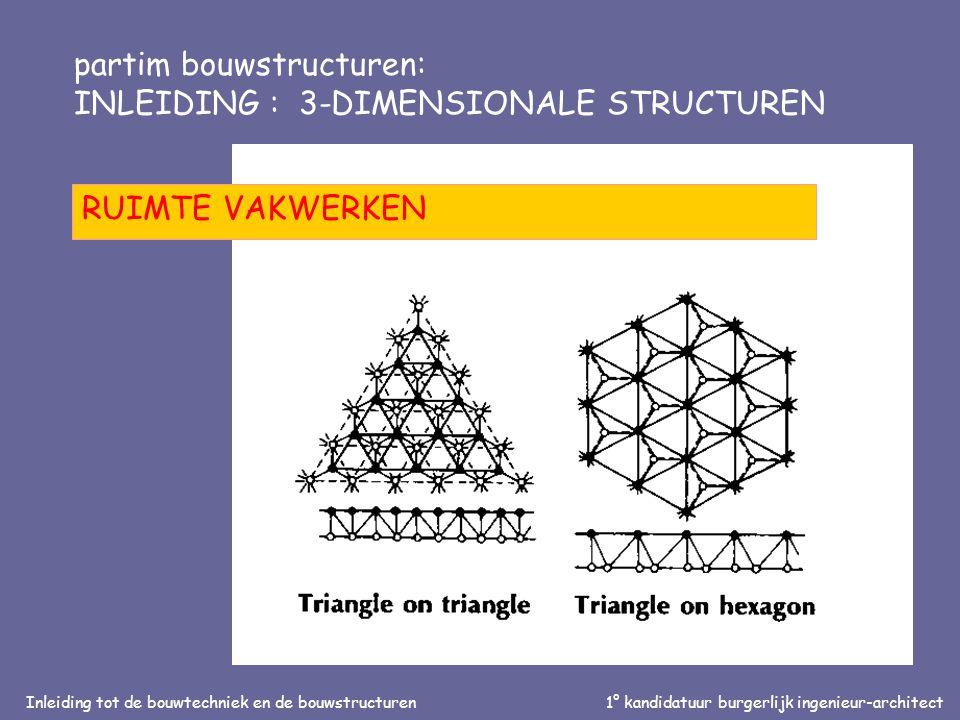 Inleiding tot de bouwtechniek en de bouwstructuren1° kandidatuur burgerlijk ingenieur-architect partim bouwstructuren: INLEIDING : 3-DIMENSIONALE STRUCTUREN RUIMTE VAKWERKEN
