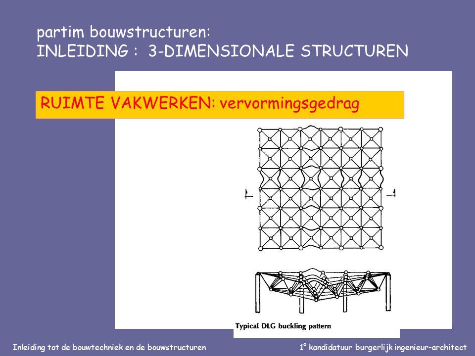 Inleiding tot de bouwtechniek en de bouwstructuren1° kandidatuur burgerlijk ingenieur-architect partim bouwstructuren: INLEIDING : 3-DIMENSIONALE STRUCTUREN RUIMTE VAKWERKEN: vervormingsgedrag
