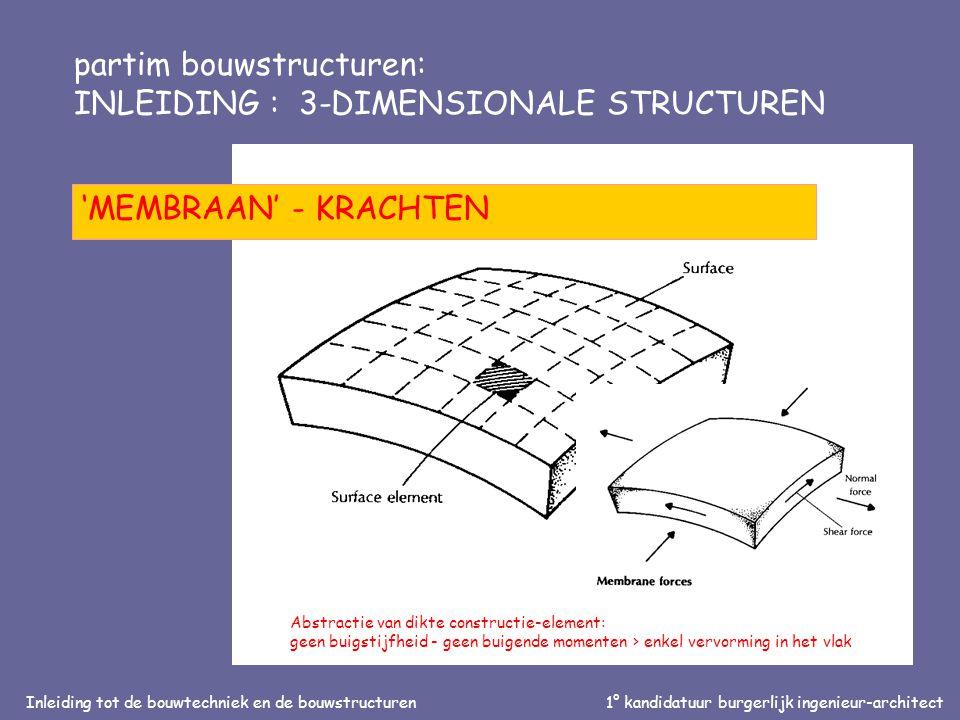 Inleiding tot de bouwtechniek en de bouwstructuren1° kandidatuur burgerlijk ingenieur-architect partim bouwstructuren: INLEIDING : 3-DIMENSIONALE STRUCTUREN 'MEMBRAAN' - KRACHTEN Abstractie van dikte constructie-element: geen buigstijfheid - geen buigende momenten > enkel vervorming in het vlak