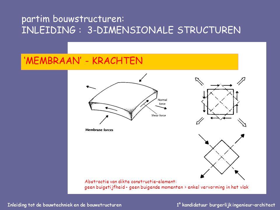 Inleiding tot de bouwtechniek en de bouwstructuren1° kandidatuur burgerlijk ingenieur-architect partim bouwstructuren: INLEIDING : 3-DIMENSIONALE STRUCTUREN BUIGING - WRINGING buigstijfheid - buigende momenten > ook vervorming uit het vlak