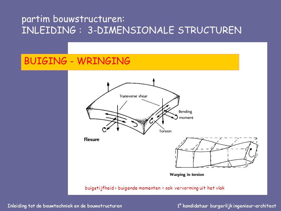 Inleiding tot de bouwtechniek en de bouwstructuren1° kandidatuur burgerlijk ingenieur-architect partim bouwstructuren: INLEIDING : 3-DIMENSIONALE STRUCTUREN BUIGING - WRINGING: voorbeeld