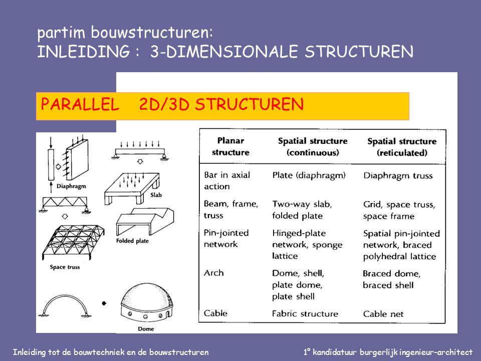 Inleiding tot de bouwtechniek en de bouwstructuren1° kandidatuur burgerlijk ingenieur-architect partim bouwstructuren: INLEIDING : 3-DIMENSIONALE STRUCTUREN PARALLEL 2D/3D STRUCTUREN