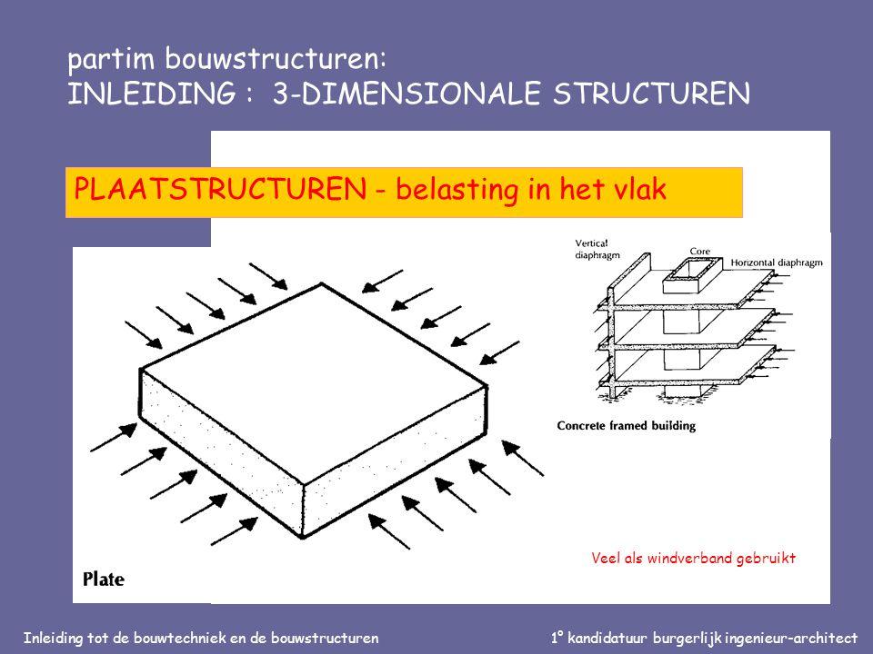 Inleiding tot de bouwtechniek en de bouwstructuren1° kandidatuur burgerlijk ingenieur-architect partim bouwstructuren: INLEIDING : 3-DIMENSIONALE STRUCTUREN PLAATSTRUCTUREN - belasting in het vlak Veel als windverband gebruikt