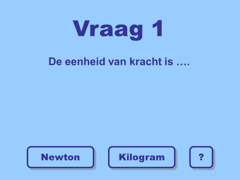 Vraag 1 De eenheid van kracht is …. Kilogram Newton ? ?