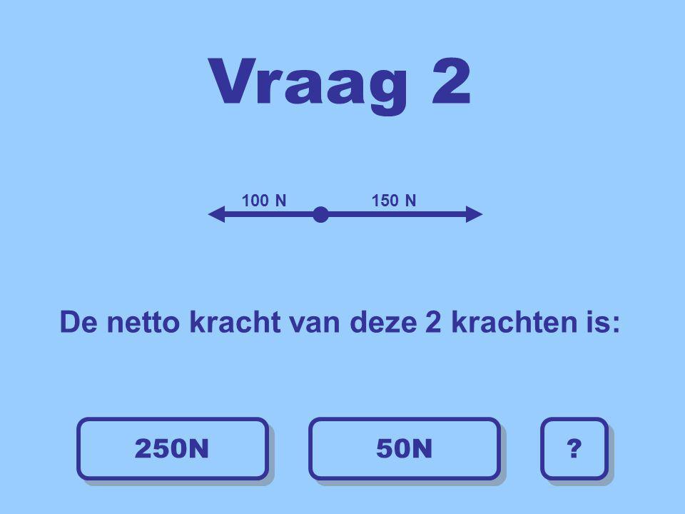 Vraag 2 De netto kracht van deze 2 krachten is: 50N 250N ? ? 150 N100 N