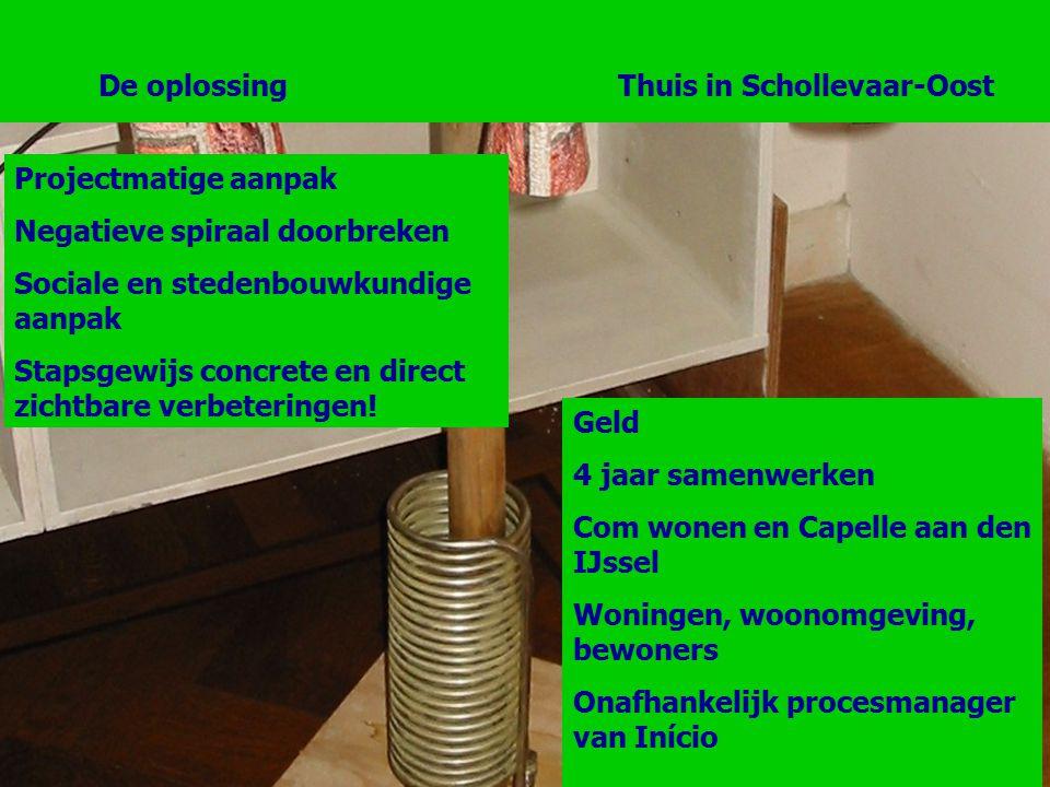Thuis in Schollevaar-OostDe oplossing Projectmatige aanpak Negatieve spiraal doorbreken Sociale en stedenbouwkundige aanpak Stapsgewijs concrete en direct zichtbare verbeteringen.