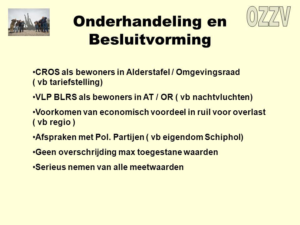 Onderhandeling en Besluitvorming CROS als bewoners in Alderstafel / Omgevingsraad ( vb tariefstelling) VLP BLRS als bewoners in AT / OR ( vb nachtvluchten) Voorkomen van economisch voordeel in ruil voor overlast ( vb regio ) Afspraken met Pol.