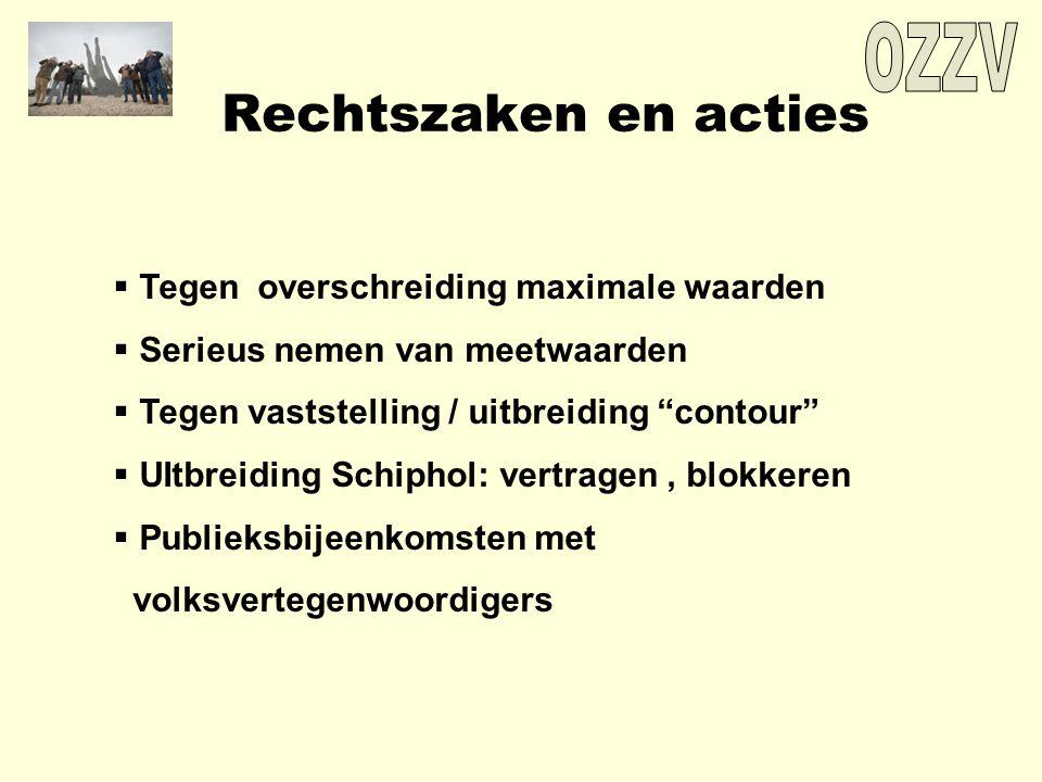 Rechtszaken en acties  Tegen overschreiding maximale waarden  Serieus nemen van meetwaarden  Tegen vaststelling / uitbreiding contour  UItbreiding Schiphol: vertragen, blokkeren  Publieksbijeenkomsten met volksvertegenwoordigers
