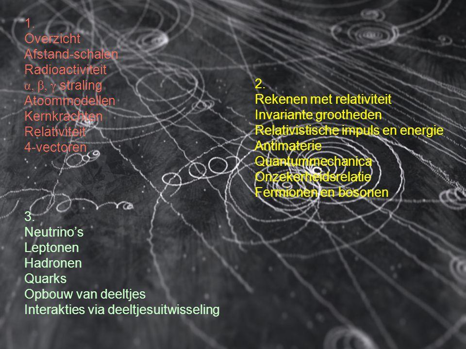 1. Overzicht Afstand-schalen Radioactiviteit α, β, γ straling Atoommodellen Kernkrachten Relativiteit 4-vectoren 2. Rekenen met relativiteit Invariant