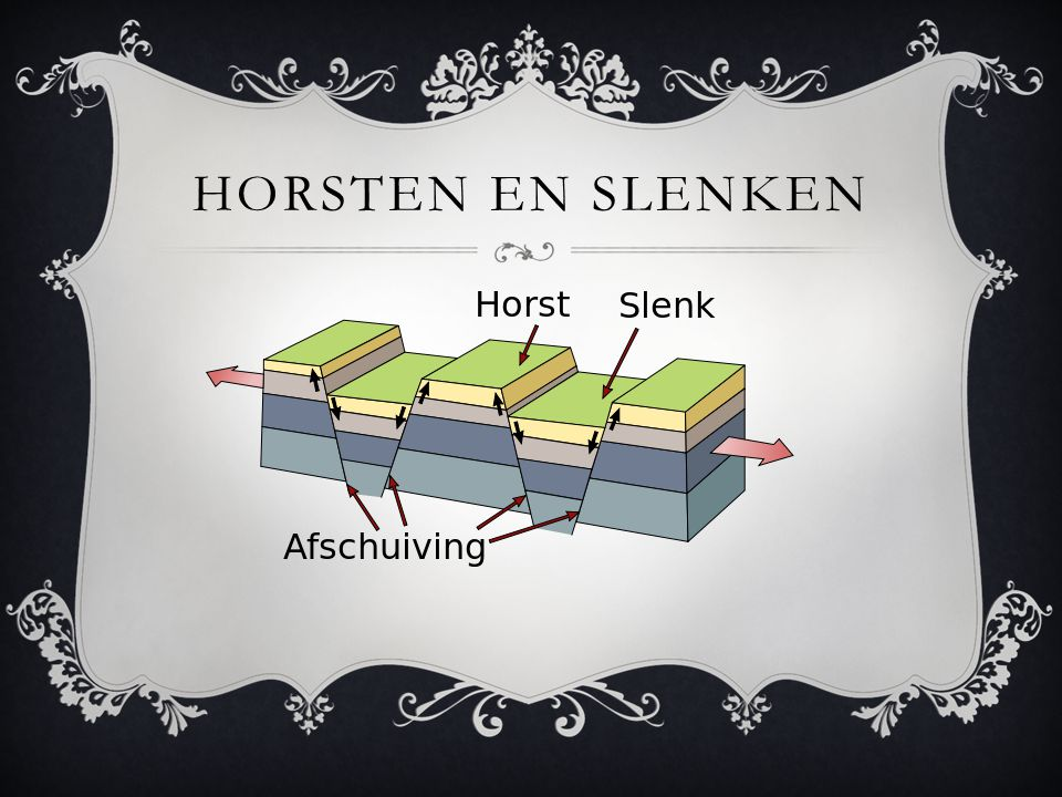 HORSTEN EN SLENKEN