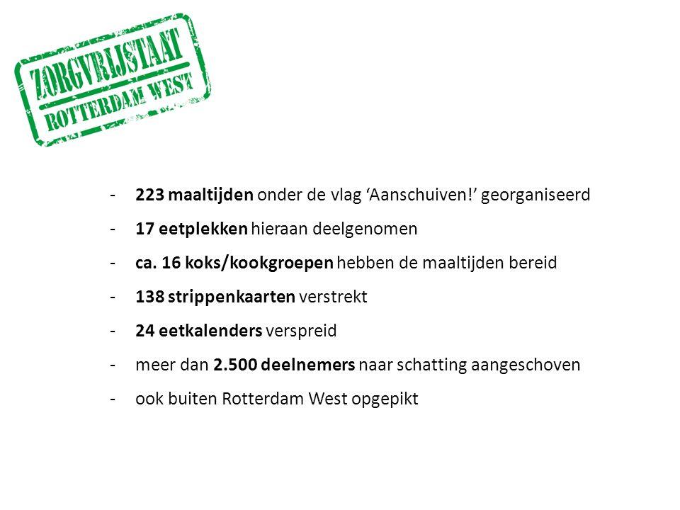 -223 maaltijden onder de vlag 'Aanschuiven!' georganiseerd -17 eetplekken hieraan deelgenomen -ca. 16 koks/kookgroepen hebben de maaltijden bereid -13