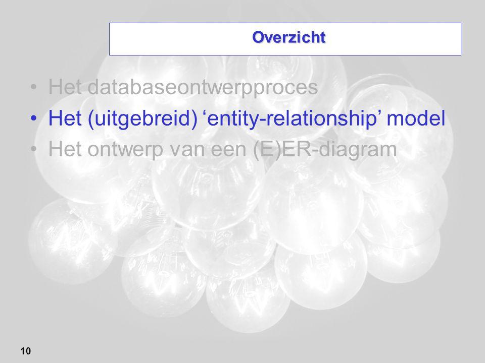 10 Overzicht Het databaseontwerpproces Het (uitgebreid) 'entity-relationship' model Het ontwerp van een (E)ER-diagram